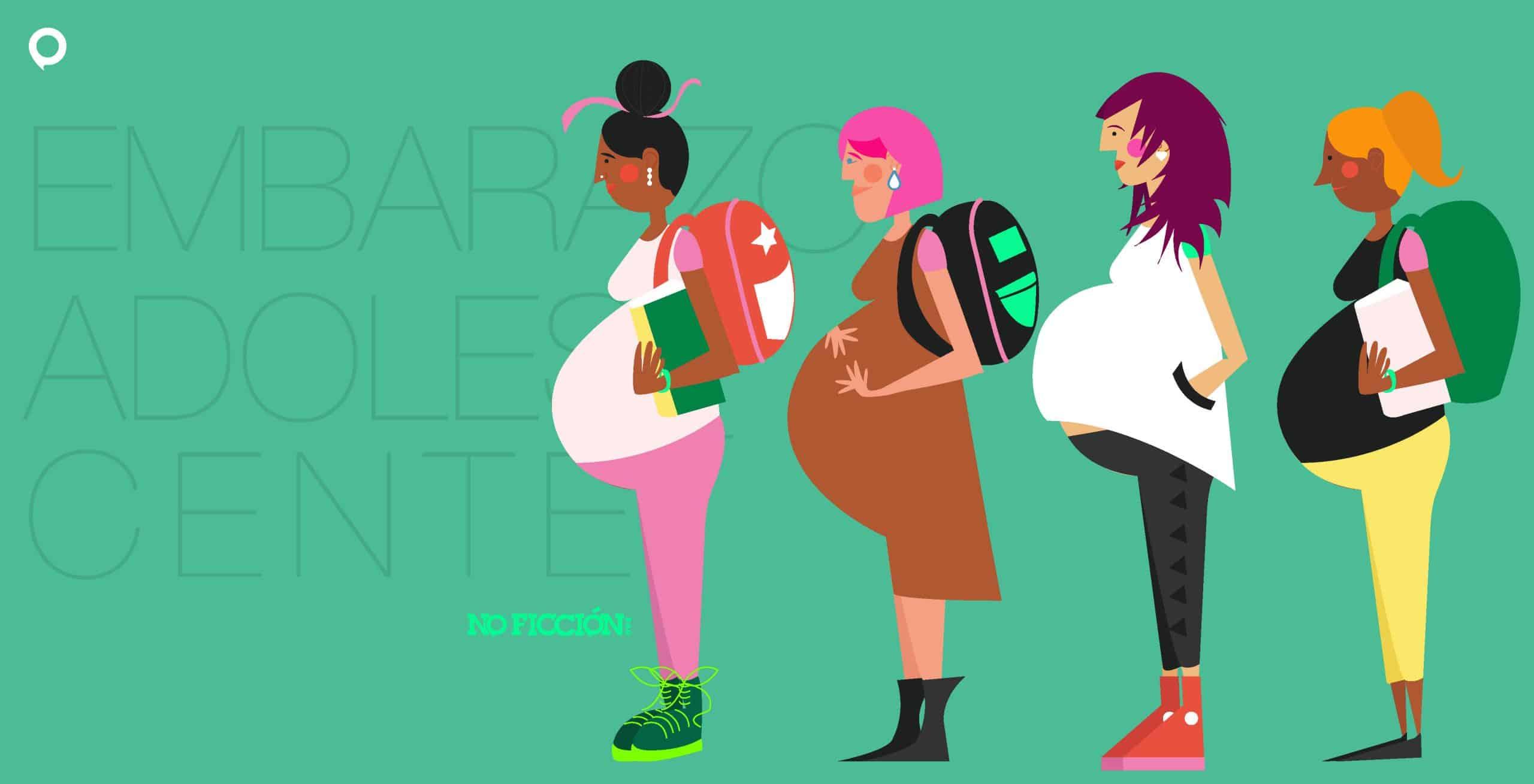 ¿Cuáles son los municipios del Oeste con mayor cantidad de embarazos adolescentes?