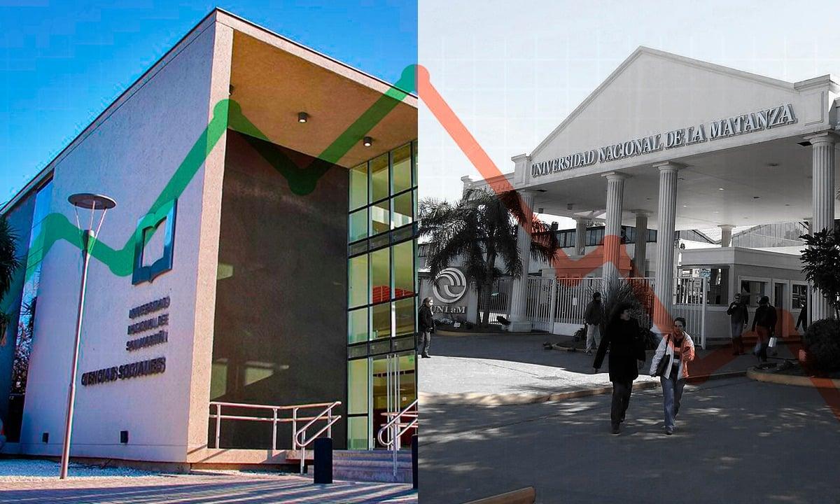 Una crece y otra cae: ¿Cómo rankean las dos universidades más importantes del oeste?